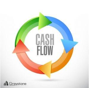 Cash Flow Real Estate Investing Builds Long-Term Wealth