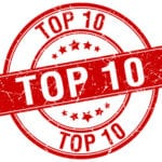 Top 10 Real Estate Markets for Investors in 2016 - Forbes